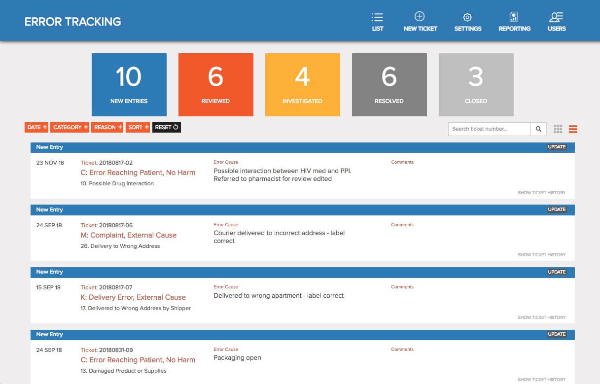Complaint Management Software Dashboard