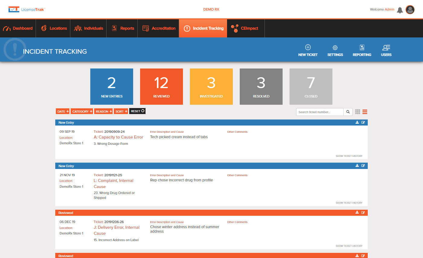 Incident Tracking Module Dashboard